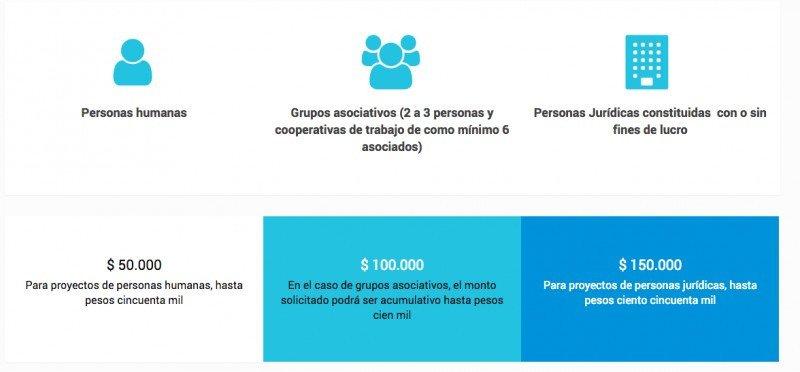 Argentina: Lanzan Fondo para el Desarrollo Turístico