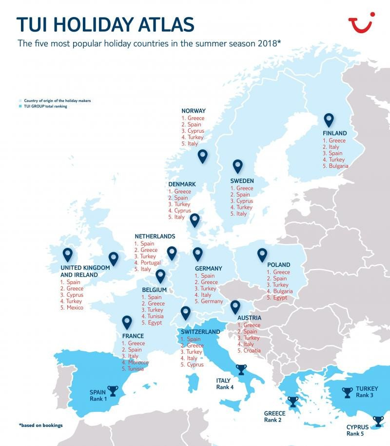 España, líder para los clientes de TUI con Grecia pisándole los talones