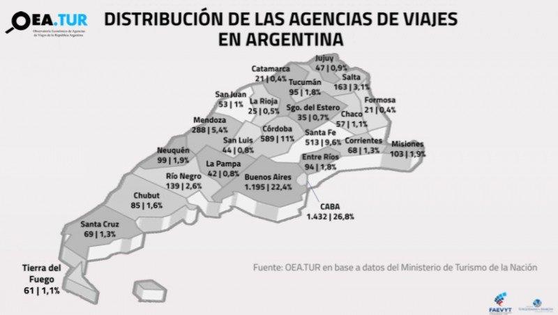 Distribución de las agencias de viajes en Argentina. (Fuente: OEA.TUR)