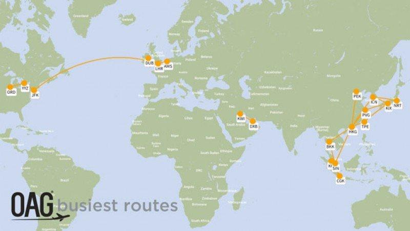 Las 20 rutas internacionales más transitadas. Imagen: OAG