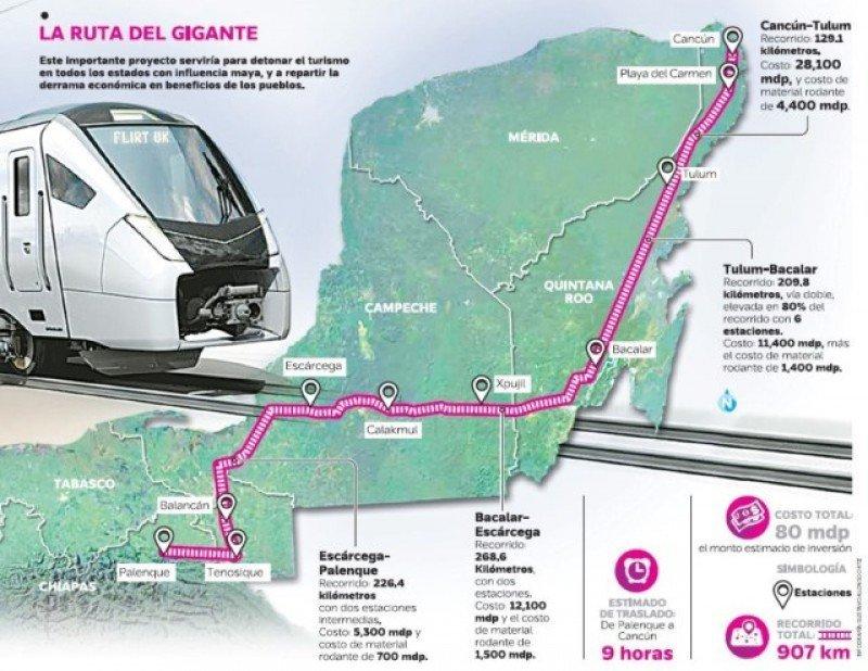 Trazado del proyecto del Tren Maya. Infografía: Campeche Hoy