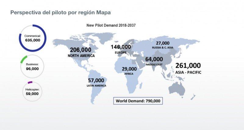 Demanda de pilotos hasta 2037 (Fuente: Boeing)