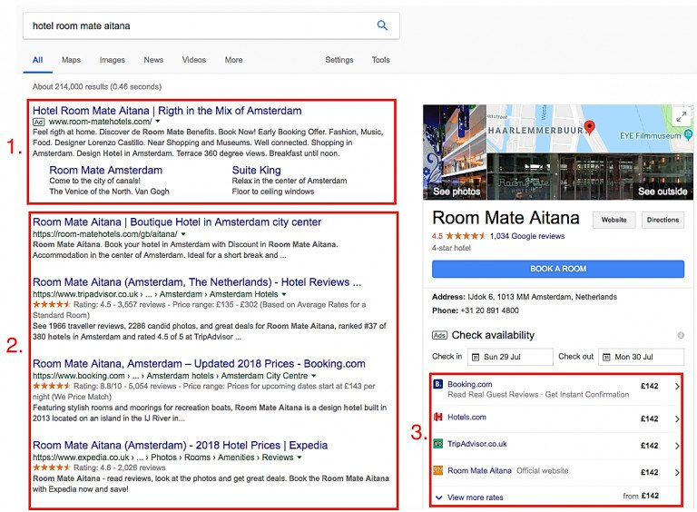 Imagen Google Hotel Ads, imparable en detrimento de Adwords
