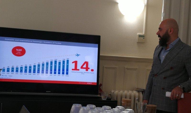 Imagen Turkish Airlines operará nuevos vuelos desde Madrid y Valencia en 2019