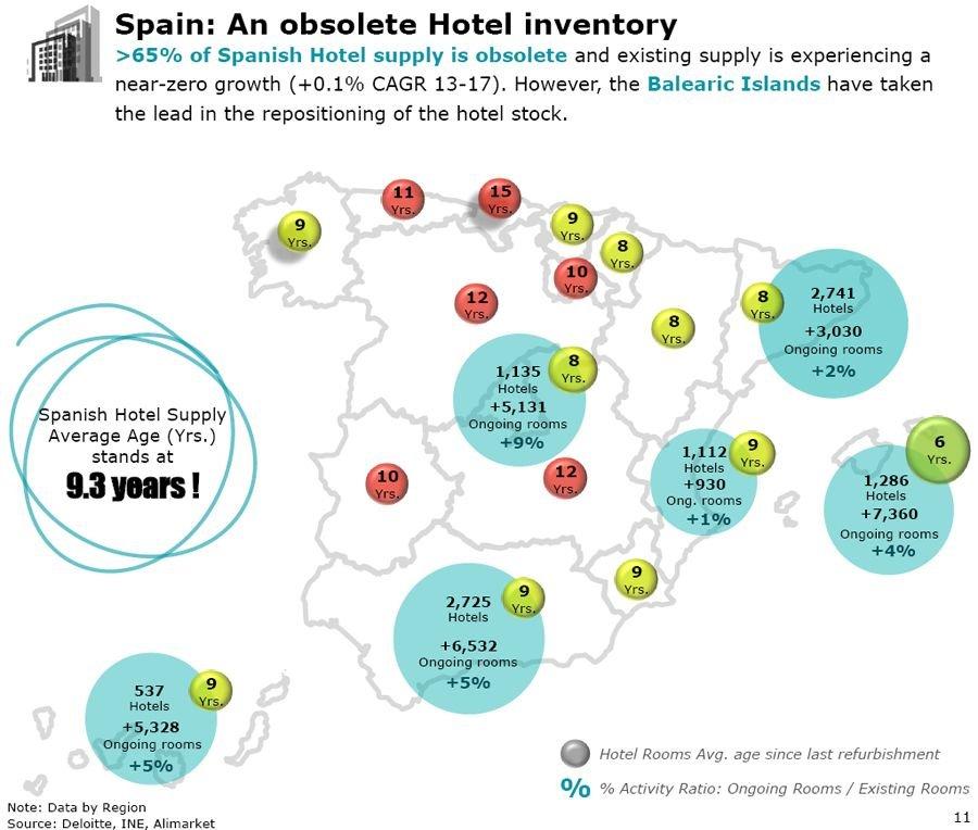 Imagen mercado de inversión y financiación de activos hoteleros