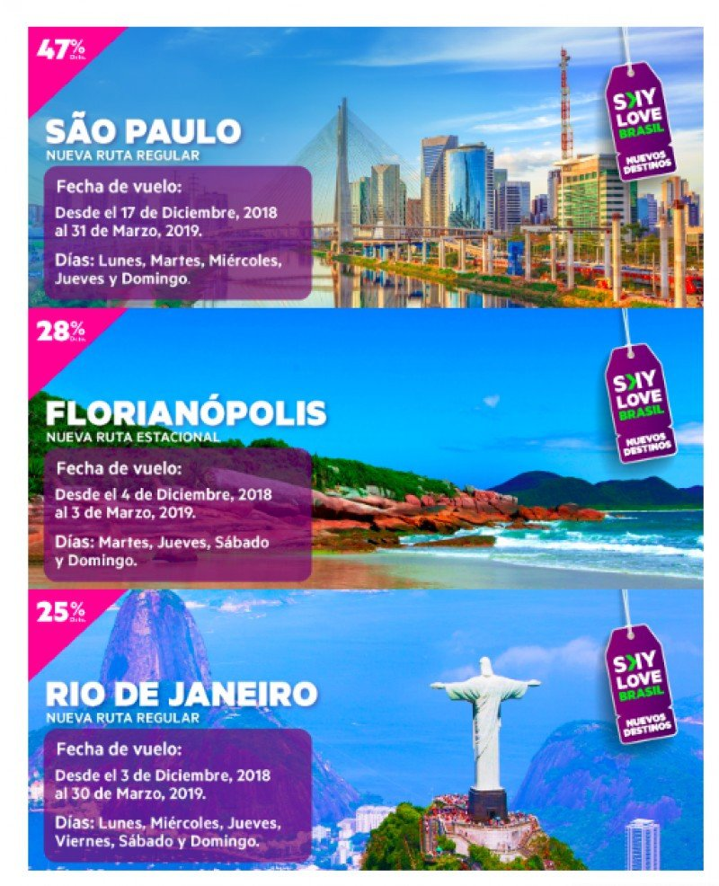 Sky Airline pide permiso para volar a Brasil
