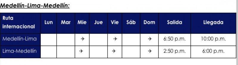 VivaAir proyecta 40.000 clientes en la nueva ruta Medellín-Lima