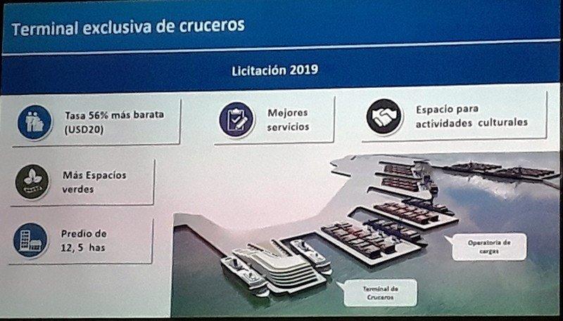 Así será la nueva terminal de cruceros proyectada en Buenos Aires.