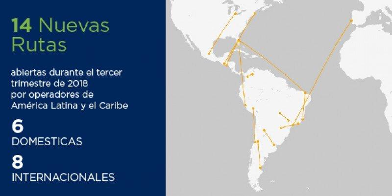 Nuevas rutas en Latinoamérica en el tercer trimestre de 2018. Gráfico: ALTA