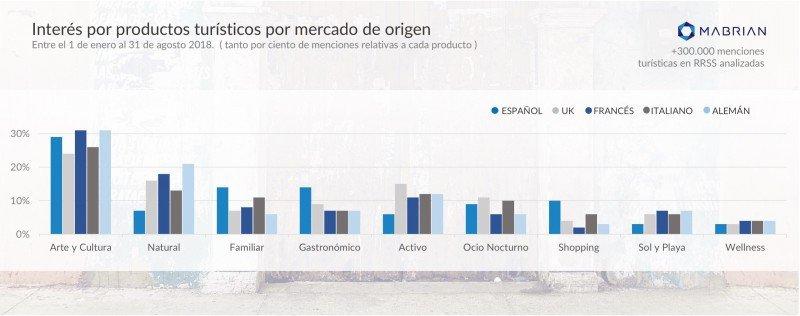 Intereses de los europeos en Colombia.