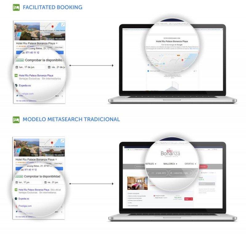 Comparativa de cómo funciona Book on Google y el modelo de metabuscador tradicional. Imagen: Mirai.