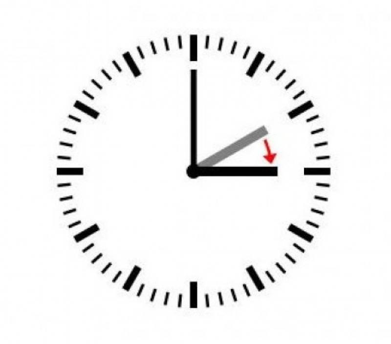 Regirá el horario de verano desde el próximo domingo 14 de marzo