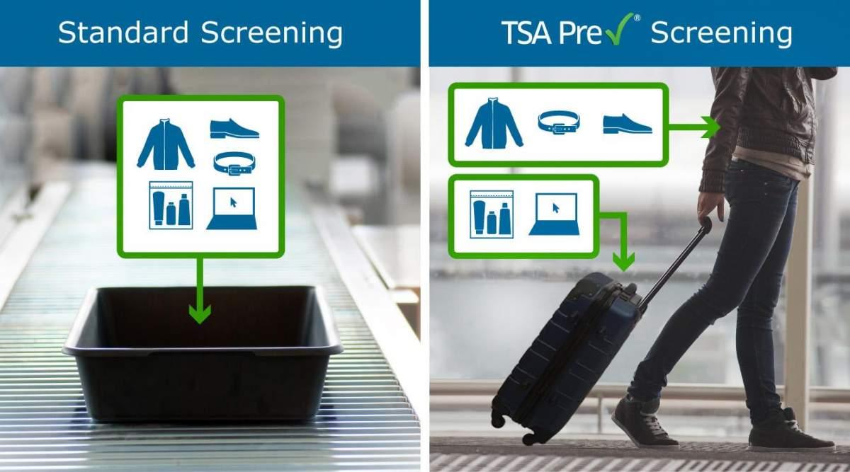 TSA Pre facilita la inspección en los aeropuertos.