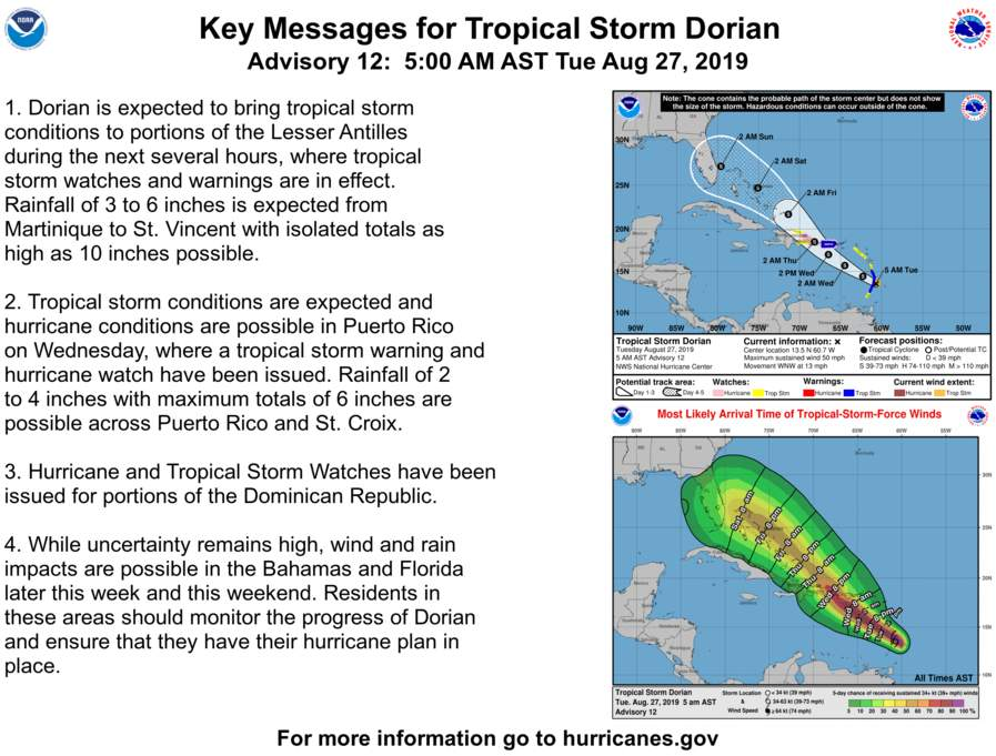 Informe del Centro Nacional de Huracanes de la mañana de este martes 27.