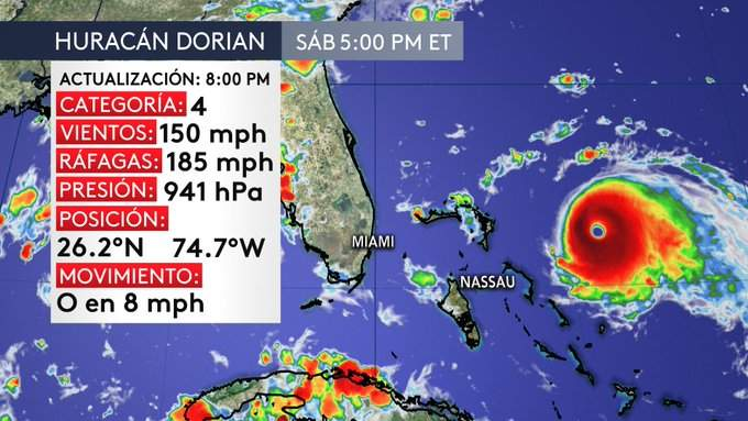 Ubicación y trayectoria de Dorian proyectada en la noche del sábado. Imagen: Univision