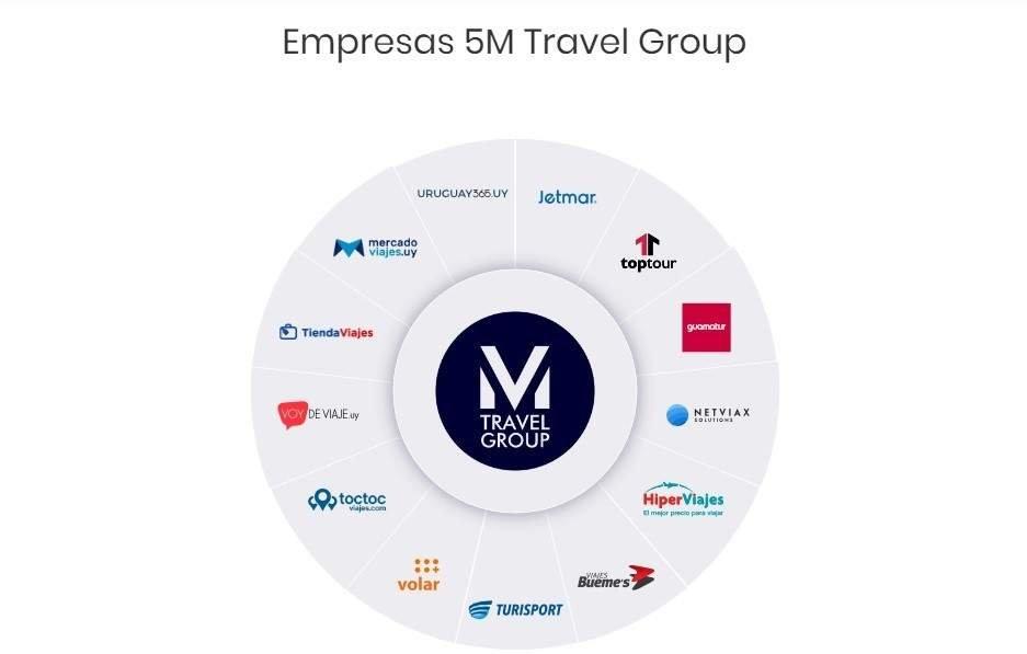 WooW Travel estará presente en los locales de TaTa de todo Uruguay mediante 5M Travel Group