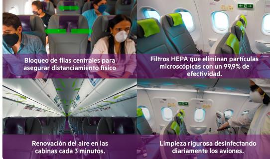Medidas sanitarias en vuelos de SKY Airline
