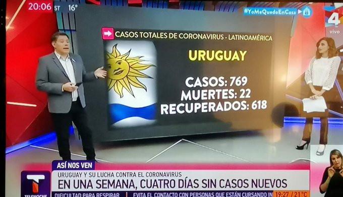 El manejo de la crisis de Uruguay y sus resultados está siendo reconocido internacionalmente