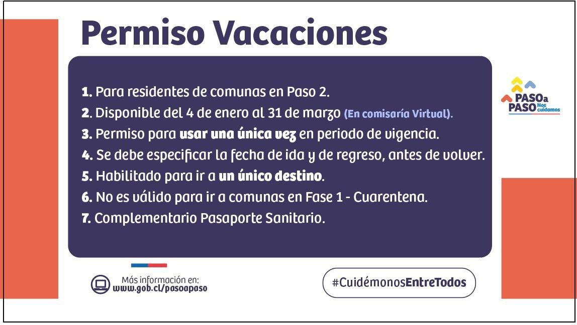 Las condiciones del Permiso de Vacaciones