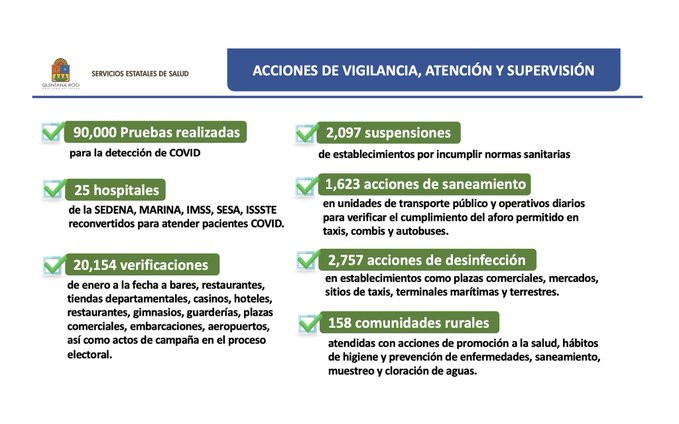 Inspecciones y clausuras en Quintana Roo.